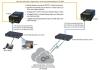 Cómo conseguir rapidez y rentabilidad con fibra óptica en múltiples aplicaciones